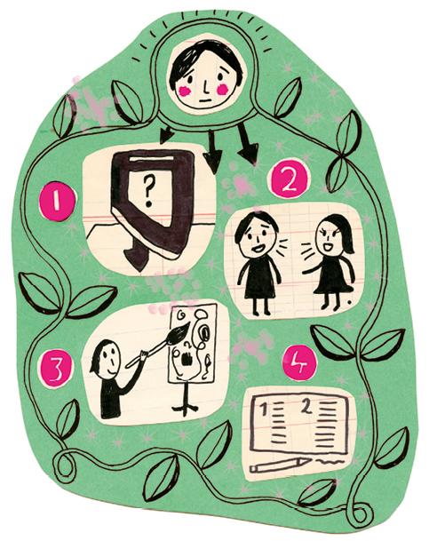 Getekende illustratie met een stappenplan over sociale contacten